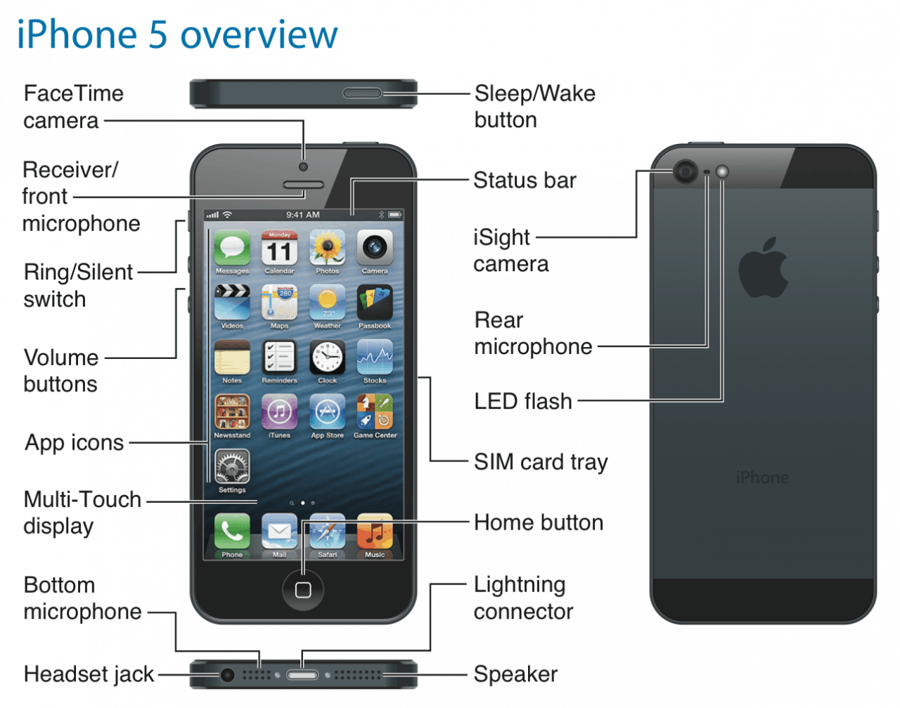 iphone 5 camera replacement cost india