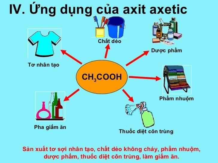 mua Axit acetic tinh khiết giá Axit acetic công nghiệp làm Ethanoic acid bán Axit acetic uy tín cung cấp Axit acetic giá rẻ nhập khẩu Axit acetic sản xuất Axit acetic nhà cung cấp Axit acetic nhu cầu Axit acetic ở đâu bán CH3COOH bán buôn CH3COOH phân phối CH3COOH đại lý CH3COOH Acid acetic bán ở đâu hóa chất Acid acetic mua ở đâu Ethanoic acid là gì Acid acetic giá bao nhiêu Axit axetic bao nhiêu tiền Acid acetic có tác dụng gì Acid acetic dùng để làm gì giá Acid acetic nhập khẩu bán Axit axetic giá tốt mua Acid acetic ở đâu địa chỉ mua Acid acetic
