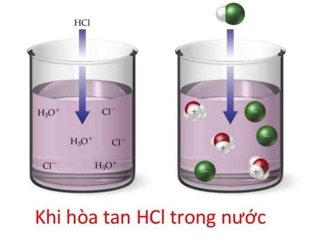 mua axit clohydric tinh khiết giá axit clohydric công nghiệp làm acid clohydric bán clohydric acid uy tín cung cấp axit clohydric giá rẻ nhập khẩu axit clohydric sản xuất axit clohydric nhà cung cấp axit clohydric nhu cầu axit clohydric ở đâu bán axit clohydric bán buôn axit clohydric phân phối HCl đại lý acid clohydric HCl bán ở đâu hóa chất acid clohydric mua ở đâu clohydric acid là gì clohydric acid giá bao nhiêu clohydric acid bao nhiêu tiền axit clohydric có tác dụng gì axit clohydric dùng để làm gì giá axit clohydric nhập khẩu bán axit clohydric giá tốt mua axit clohydric ở đâu địa chỉ mua axit clohydric