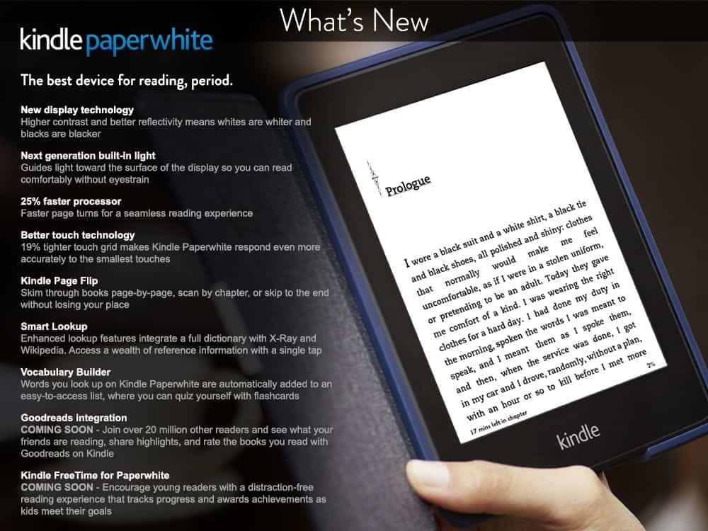 Biareview Kindle Paperwhite
