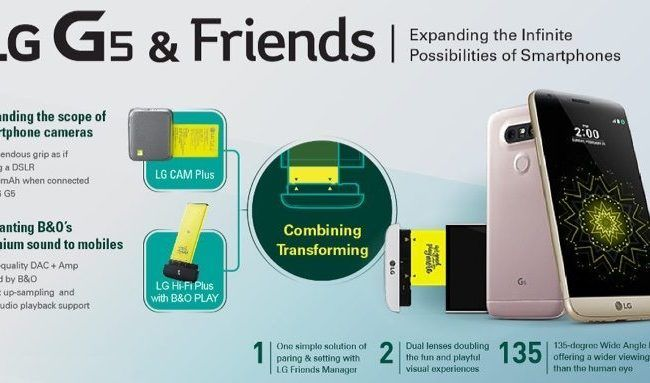 amazon LG G5 reviews LG G5 on amazon newest LG G5 prices of LG G5 LG G5 deals best deals on LG G5 buying a LG G5 lastest LG G5 what is a LG G5 LG G5 at amazon where to buy LG G5 where can i you get a LG G5 online purchase LG G5 LG G5 sale off LG G5 discount cheapest LG G5 LG G5 for sale