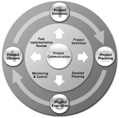 bước lập dự án đầu tư biểu mẫu lập dự án đầu tư báo cáo lập dự án đầu tư các bước lập dự án đầu tư chi phí lập dự án đầu tư cách lập dự án đầu tư căn cứ pháp lý để lập dự án đầu tư chi phí lập dự án đầu tư bao gồm dịch vụ lập dự án đầu tư dự toán chi phí lập dự án đầu tư đơn giá lập dự án đầu tư các giai đoạn lập dự án đầu tư thời gian lập dự án đầu tư hồ sơ lập dự án đầu tư hợp đồng tư vấn lập dự án đầu tư phương pháp lập dự án đầu tư phương pháp luận lập dự án đầu tư phí lập dự án đầu tư đối tượng phải lập dự án đầu tư định mức chi phí lập dự án đầu tư quy định lập dự án đầu tư quy định đối tượng phải lập dự án đầu tư hồ sơ yêu cầu tư vấn lập dự án đầu tư định mức lập dự án đầu tư lập dự án đầu tư phát triển nông nghiệp nông thôn công trình phải lập dự án đầu tư lập quản lý dự án đầu tư lập thuyết minh dự án đầu tư lập tiến độ dự án đầu tư doanh nghiệp mới thành lập từ dự án đầu tư doanh nghiệp thành lập từ dự án đầu tư lập và quản trị dự án đầu tư quy định về lập dự án đầu tư xây dựng chi phí lập dự án đầu tư xây dựng lập dự toán chuẩn bị đầu tư lập dự án kêu gọi đầu tư dịch vụ tư vấn lập dự án đầu tư tư vấn lập dự án đầu tư các bước lập dự án đầu tư mẫu lập dự án đầu tư cách lập dự án đầu tư quy trình lập dự án đầu tư trình tự lập dự án đầu tư chi phí tư vấn lập dự án đầu tư công ty tư vấn lập dự án đầu tư hồ sơ yêu cầu tư vấn lập dự án đầu tư hợp đồng tư vấn lập dự án đầu tư mẫu hợp đồng tư vấn lập dự án đầu tư phí tư vấn lập dự án đầu tư thuê tư vấn lập dự án đầu tư tư vấn lập dự án đầu tư online