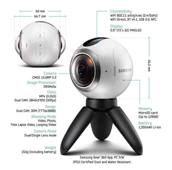 Samsung Gear Fit 2 Pro Kokemuksia