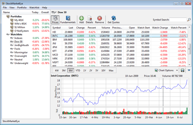 amazon StockMarketEye reviews StockMarketEye on amazon newest StockMarketEye prices of StockMarketEye StockMarketEye deals best deals on StockMarketEye buying a StockMarketEye lastest StockMarketEye what is a StockMarketEye StockMarketEye at amazon where to buy StockMarketEye where can i you get a StockMarketEye online purchase StockMarketEye sale off discount cheapest StockMarketEye StockMarketEye for sale StockMarketEye downloads StockMarketEye publisher StockMarketEye programs StockMarketEye products StockMarketEye license StockMarketEye applications stockmarketeye alternatives stockmarketeye chart data not available stockmarketeye app stockmarketeye blog stockmarketeye interactive brokers stockmarketeye coupon stockmarketeye crack stockmarketeye coupon code download stockmarketeye stockmarketeye forum stockmarketeye for ipad stockmarketeye for ios stockmarketeye user guide stockmarketeye ipad stockmarketeye ios stockmarketeye import stockmarketeye license key stockmarketeye keygen stockmarketeye login stockmarketeye mac stockmarketeye mac crack stockmarketeye mac os x stockmarketeye options stockmarketeye os x stockmarketeye vs quicken review stockmarketeye stockfolio vs stockmarketeye stockmarketeye serial stockmarketeye support stockmarketeye uk stockmarketeye vs stockmarketeye v4 stockmarketeye 4 stockmarketeye 5 stockmarketeye download stockmarketeye license key crack stockmarketeye review