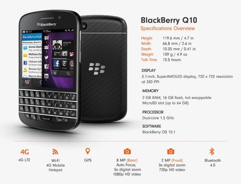 Biareview.com - BlackBerry Q10