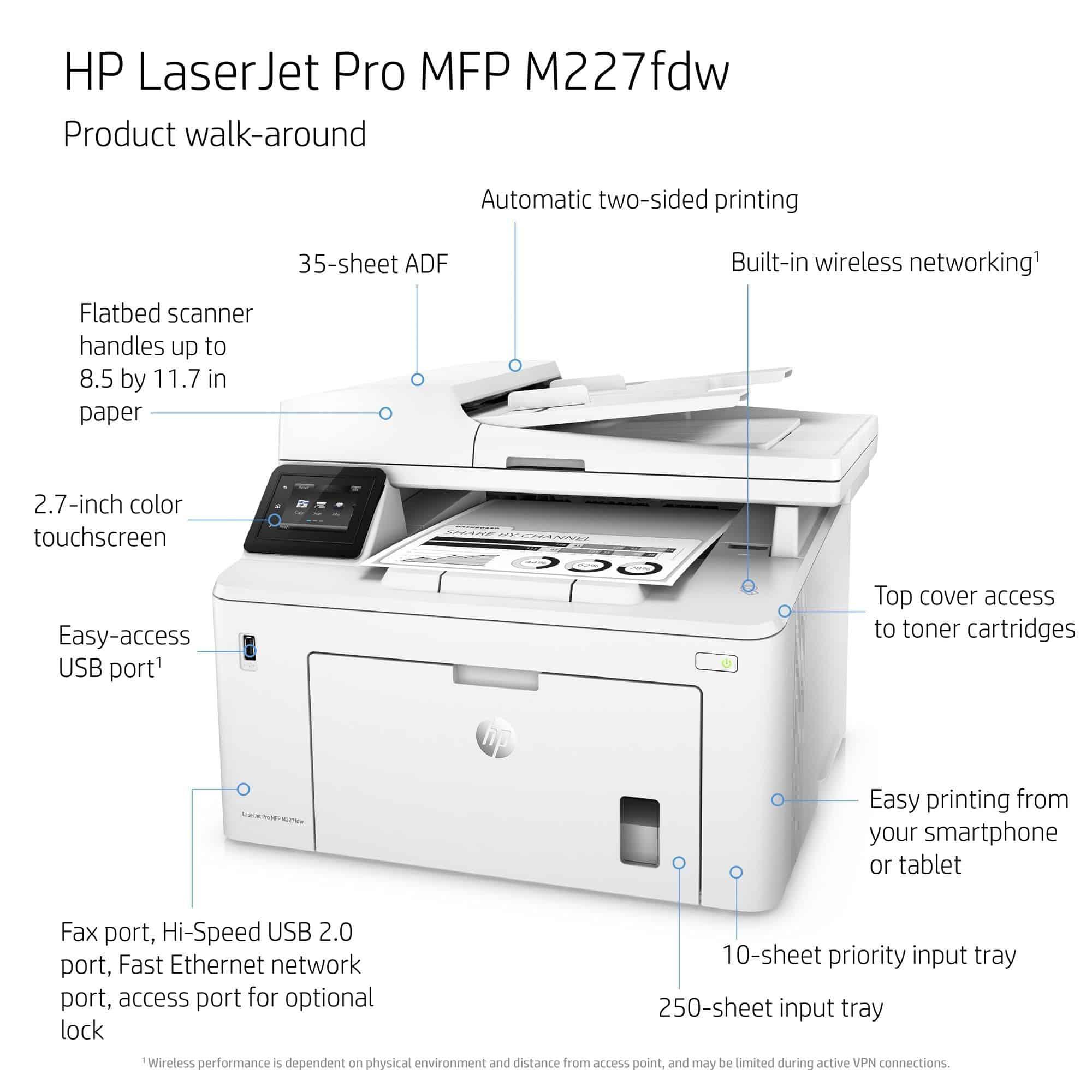 Biareview com - HP LaserJet Pro MFP M227fdw
