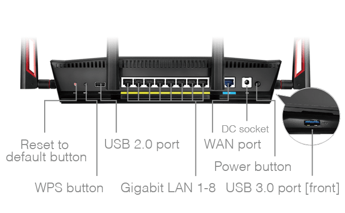 Buy phone jammer , Best Router for Gaming