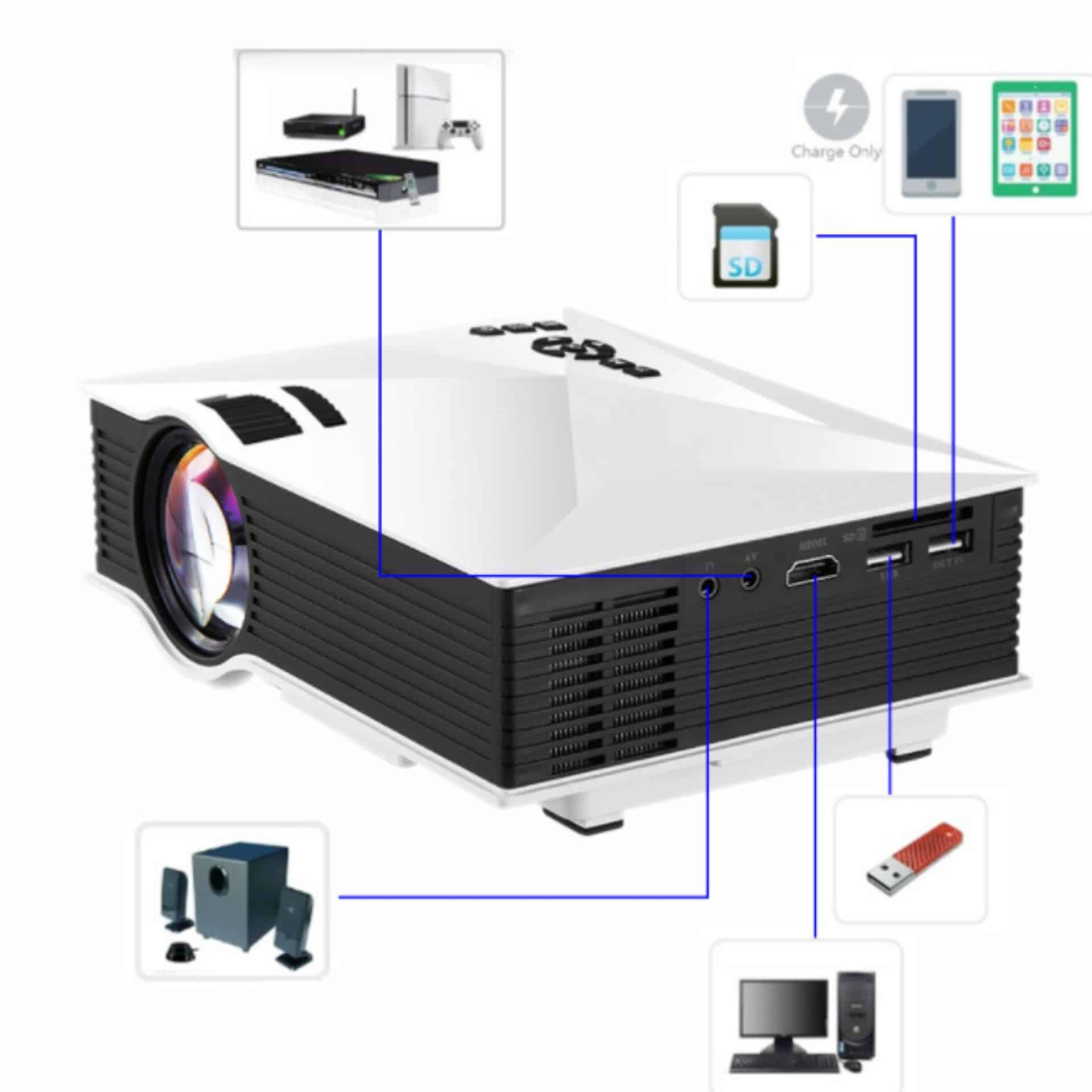 biareview com which is the best mini projector for laptop which is the best mini projector for laptop